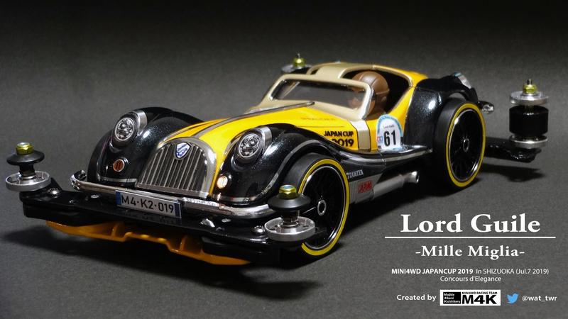 Lord Guile Mille Miglia